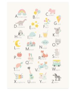 Affiche Alphabet ZÜ